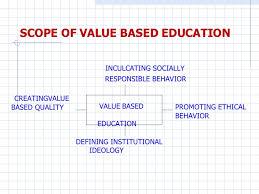 essay on need of value based education in schools edu essay
