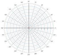 Polar Coordinates Template Tikz Example