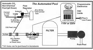 typical wiring diagrams swimming pool related keywords wiring diagram software also swimming pool salt system wiring diagram