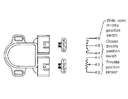 how to change throttle position sensor on 1999 nissan pathfinder throttle position sensor wiring at Tps Wiring Diagram