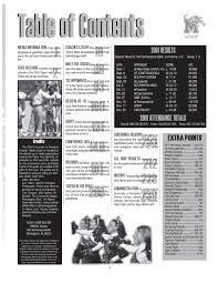 2002 Memphis Football Media Guide By University Of Memphis