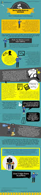 Why Hire A Professional Resume Writer Infographic