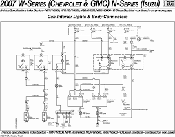 w5500 wiring diagram explore wiring diagram on the net • gmc w5500 wiring diagrams wiring diagram library rh 8 7 16 bitmaineurope de 2004 gmc w5500 wiring diagram gmc w5500