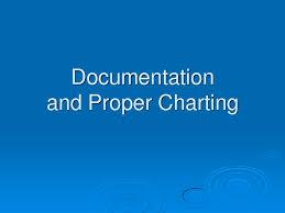 Sample Fdar Charting In Emergency Room Embracing Changes Fdar Charting Nursing Crib