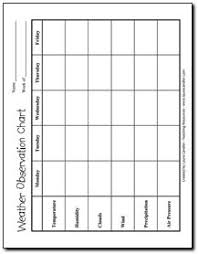 Observation Chart For Students Free Weather Observation Chart Spick And Span Examples