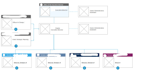 Create Sharepoint Organizational Chart In A Different Way
