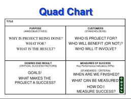 Quad Chart The Executive Leadership Dashboard Developed By