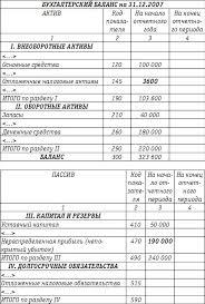 Договор анализа бухгалтерской отчетности realtcity gel ru  аудитор обязан установить соответствие финансовых или хозяйственных операций экономического субъекта действующим 4 бухгалтерский баланс его структура в