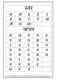 Hindi Alphabet Chart With Pictures Pdf Www