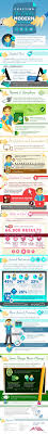 31 Best Video Resume Cover Letter Images On Pinterest Resume
