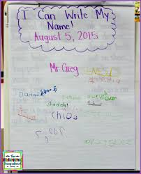 Anchor Charts For Writing Anchor Charts Ideas Tips And Tricks The Kindergarten