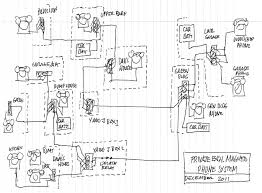 how to install a dsl line readingrat net brilliant wiring diagram how to install a phone jack in your house at Dsl Phone Jack Wiring Diagram