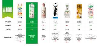 Milk Alternative Comparison Chart Plenish Plenish M Lks Healthy Delicious Plant Based Milk
