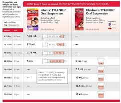 Image Result For Infant Tylenol Dosage Chart 160mg 5ml