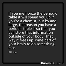 Quotes about Periodic Table (44 quotes)