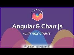 Ng2 Charts Stacked Bar Angular Chart Js With Ng2 Charts Codingthesmartway Com