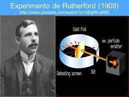El experimento de Rutherford inauguró en 1909 la era moderna de la física –  Semillero científico Ceprecyt, STEM desde 1992