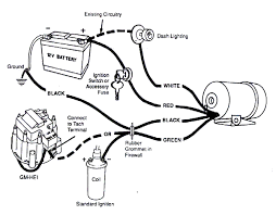 tachometer wiring diagram tachometer wiring diagram the tachometer adjusted at