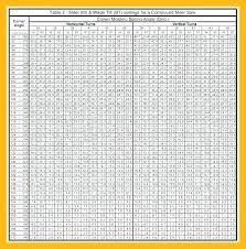 Crown Molding Miter Chart Cutting Crown Molding Flat Angle Chart Lsboes Info