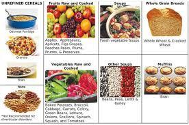 Fibre Diet Chart Healthline Dietary Fibre Deciphered Newspaper Dawn Com