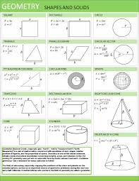 geometry elementary education maths school and geometry formula sheet georgia electrical engineering communitys tools reference