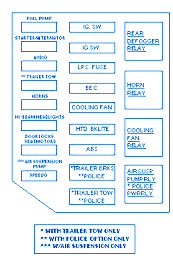 crown vic fuse box diagram crown image wiring diagram ford crown victoria 2003 under dash fuse box block circuit breaker on crown vic fuse box 2007 crown victoria fuse panel diagram