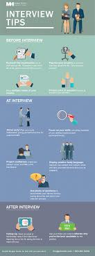Infographic Interview Quick Tips