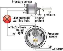 troubleshooting boat gauges and meters magazine oil pressure meter circuit illustration
