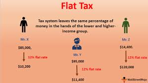 Flat Tax Chart Flat Tax Definition Examples Pros Cons Of Flat Income