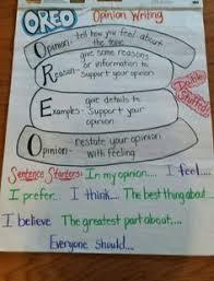 the best persuasive essay topics elementary school essay topics persuasive essay examples college essay possible persuasive essay topics interesting topics for