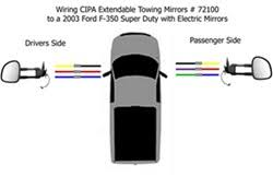 wiring diagram for the cipa extendable towing mirrors 72100 for click to enlarge