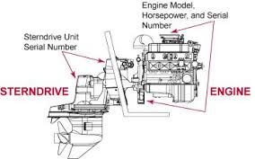 engine and sterndrive page