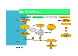 29 Cogent Flow Chart Template Key Stage 2