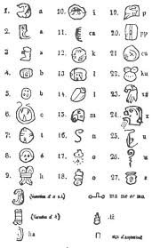 There are 26 letters in english: Atlantis The Antediluvian World Part Iii Chapter Vii The Origin Of Our Alphabet