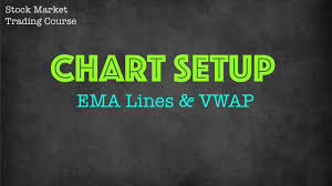 How To Set Your Charts Up For Ema Vwap Macd Rsi Playlist Realtime Data Setup