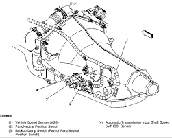 2011 01 05_230407_1 2007 chevy wiring diagram,wiring wiring diagrams image database on bulb as well 2007 jeep grand cherokee backup camera wiring diagram