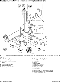 electrical systems wiring diagrams pdf water temperature sender harging and starting system lternator ground stud starter
