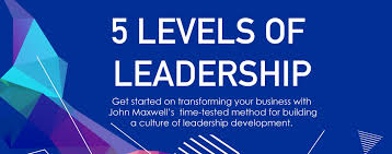 John Maxwell 5 Levels Of Leadership Cls 5 Levels Of Leadership Sales Page