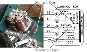 mg td wiring diagram images wiring loom mg midget including mg td lucas dynamo regulator wiring auto diagram schematic