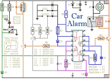1997 jeep grand cherokee alarm wiring diagram wiring diagram jeep car alarm wiring diagrams 1996 jeep grand cherokee
