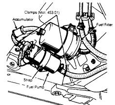 Tbi fuel pressure regulator test k5 blazer wiring diagram for 1991 chevy truck at w