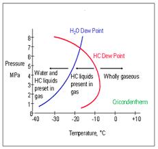 White Paper Advances In Optical Techniques For Moisture