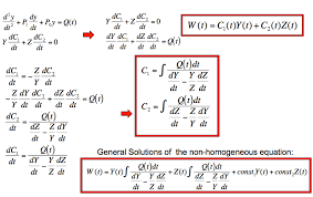 equation in the same form as the general solution of the corresponding geneous equation but with constants c1 t and c2 t that depend upon t