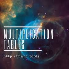 Multiplication Table For 29