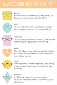 want your glasses shape to contrast your face shape this will help  balance your features This chart gives a more in depth explanation of face  shapes