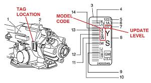 4t65e transmission swap guide for 1996 3 8 Transmission Wiring Diagram Ford F-150 Transmission Diagram