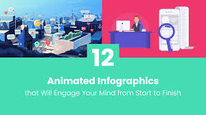 To Finish 12 Animated Infographics That Will Engage Your Mind From