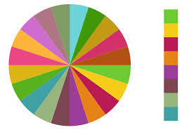 Charts Palette Extension Modes Issue 3211 Devexpress