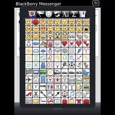 Smiley BlackBerry