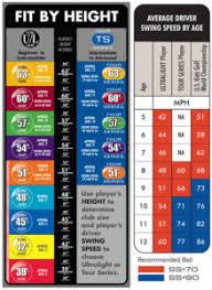 Us Kids Golf Size Chart Bedowntowndaytona Com
